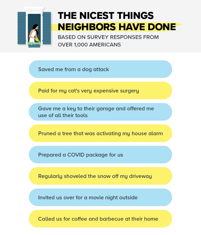 Text showing the nicest things neighbors have done