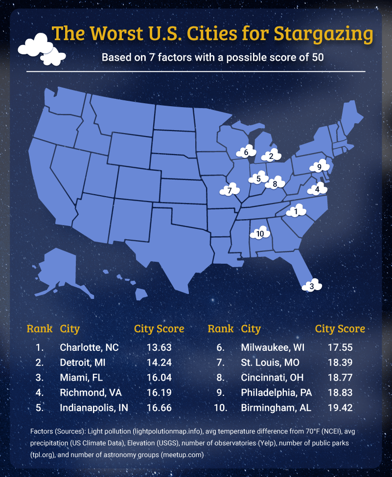 Map depicting the 10 best U.S. cities for stargazing